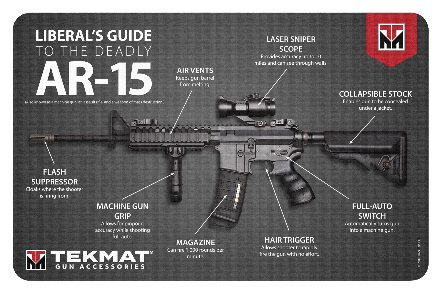 TEKMAT LIBERALS GUIDE TO THE AR15